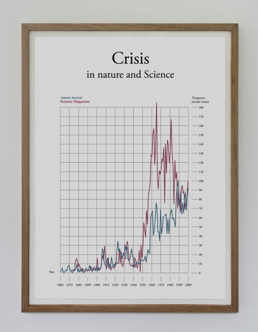 Toril Johannessen, Crisis in Nature and Science, 2010