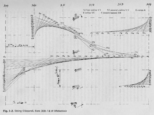 Sketch for Metastasis Score, 1953-54.